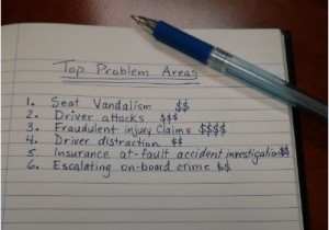 List of Problems