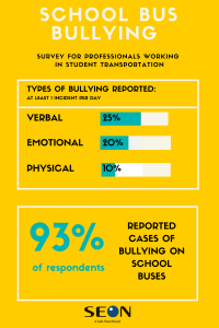 School Bus Bullying, Seon